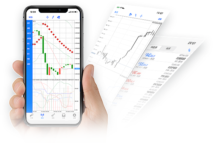mt4 trading platform - FOREX, COMMODITIES, CRYPTO Trading